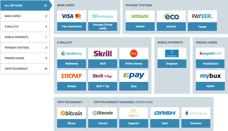 1xbet deposit methods